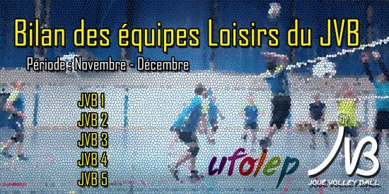 Club : Bilan Championnat Loisir